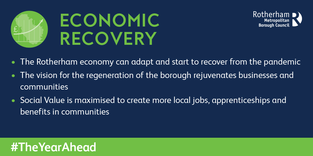 Economic Recovery theme with list of priorities